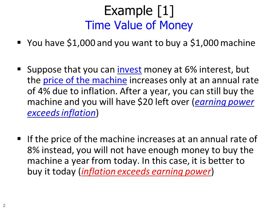 Example 1 Time Value Of Money
