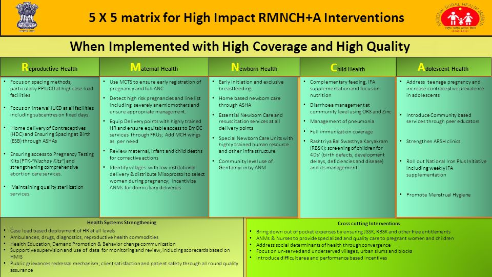Rmncha  A Continuum Of Care Approach - Ppt Video Online Download-9826