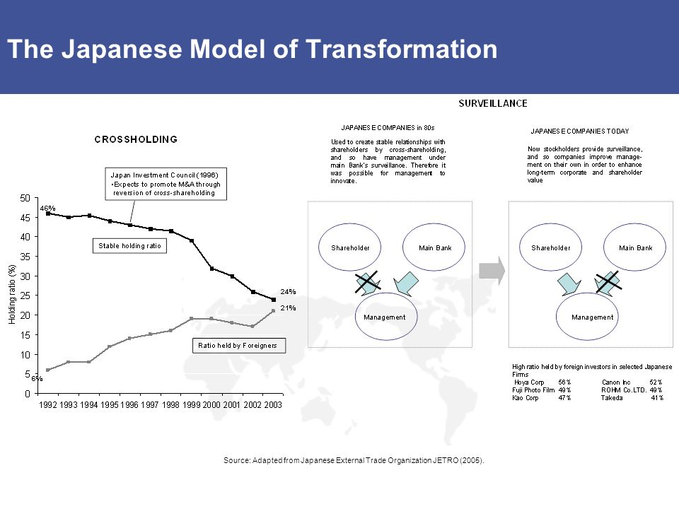 The Japanese Model of Transformation