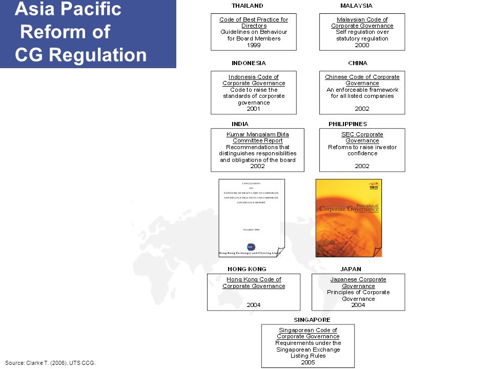 Asia Pacific Reform of CG Regulation