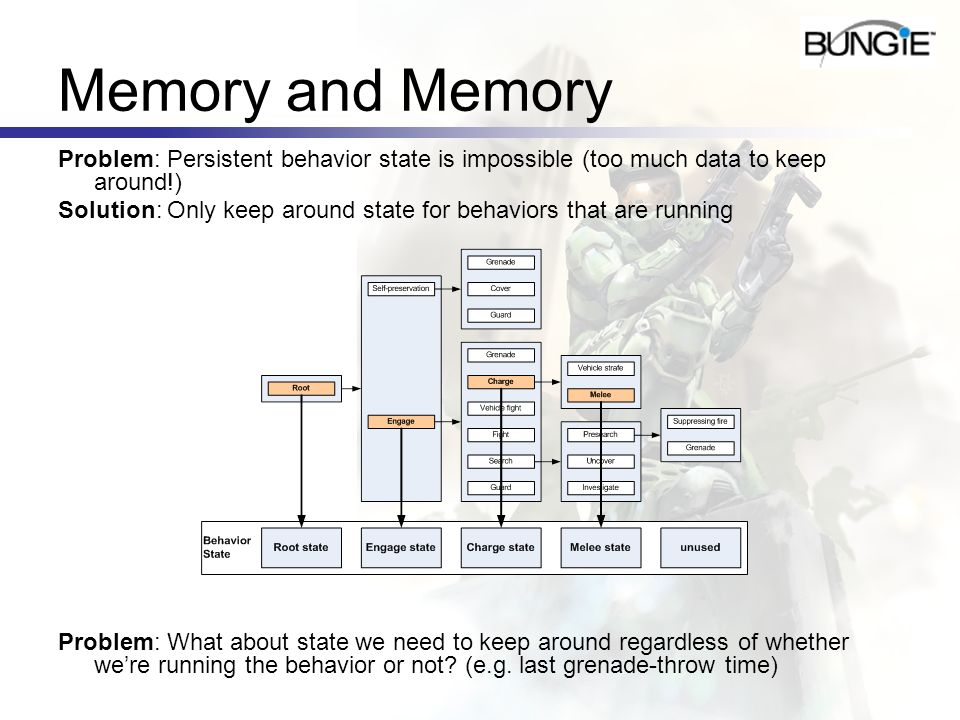 Memory and Memory Problem: Persistent behavior state is impossible (too much data to keep around!)