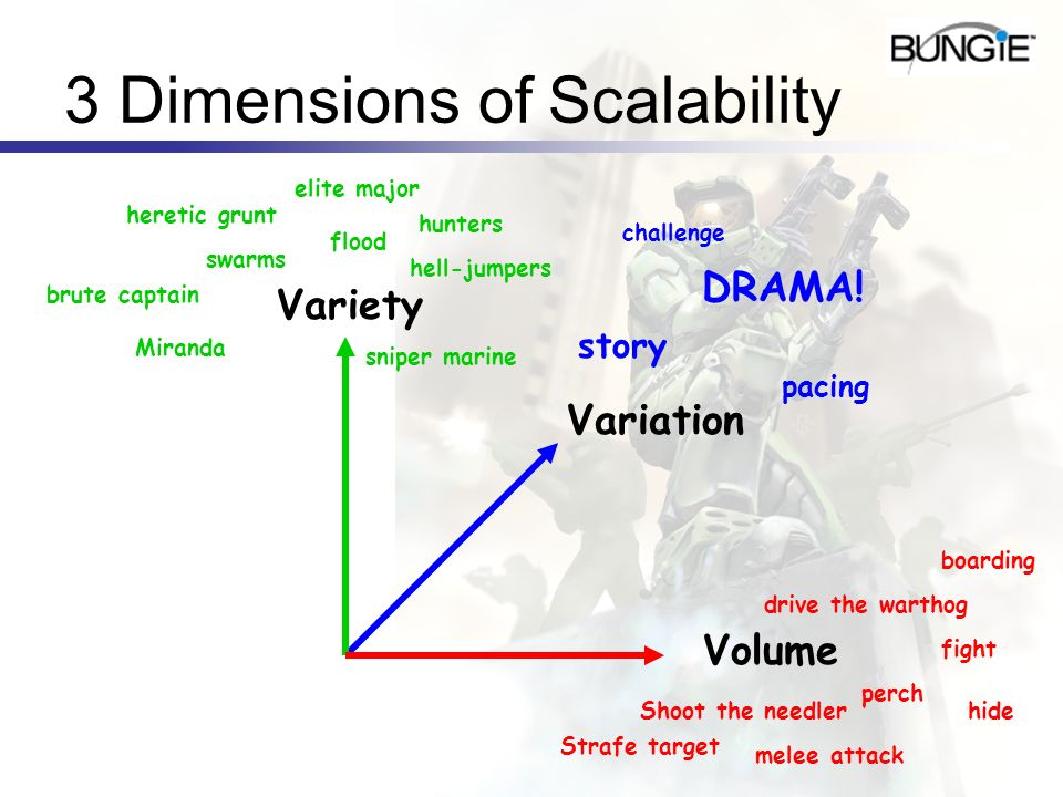 3 Dimensions of Scalability
