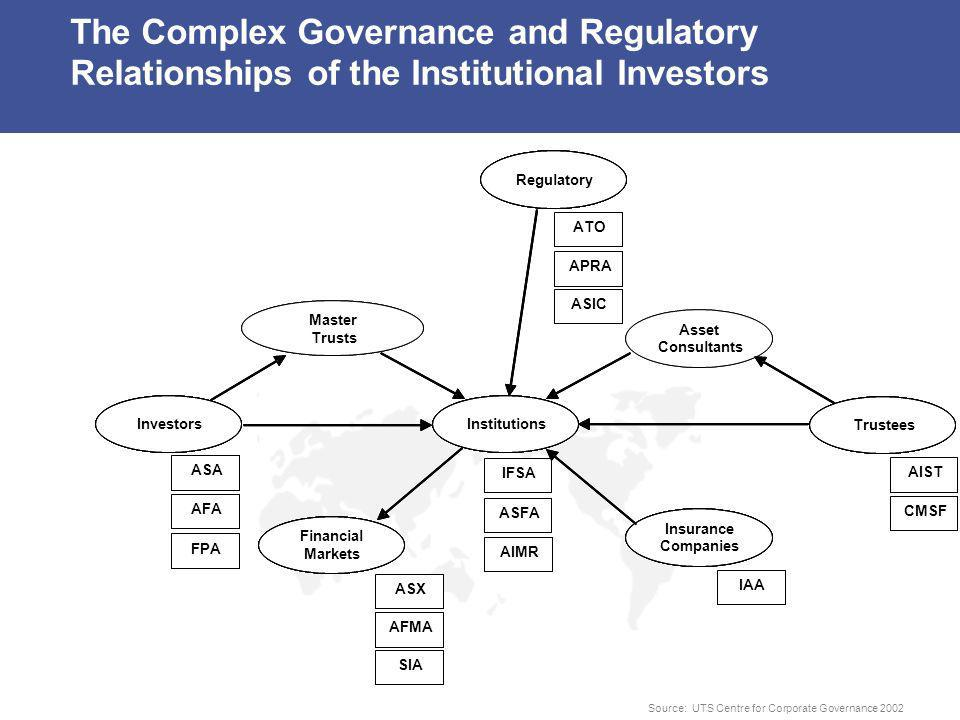 The Complex Governance and Regulatory Relationships of the Institutional Investors