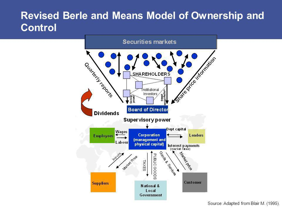 Revised Berle and Means Model of Ownership and Control