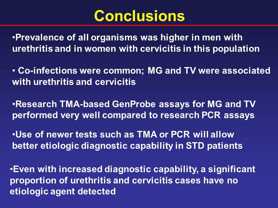 Conclusions Prevalence of all organisms was higher in men with urethritis and in women with cervicitis in this population.