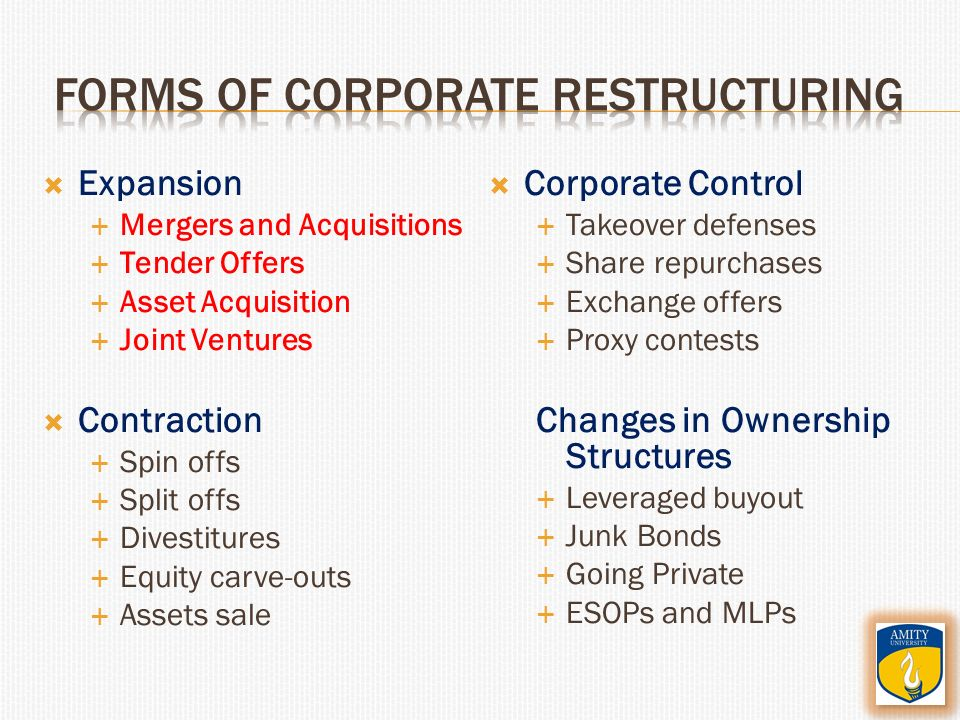 Corporate Restructuring - ppt video online download