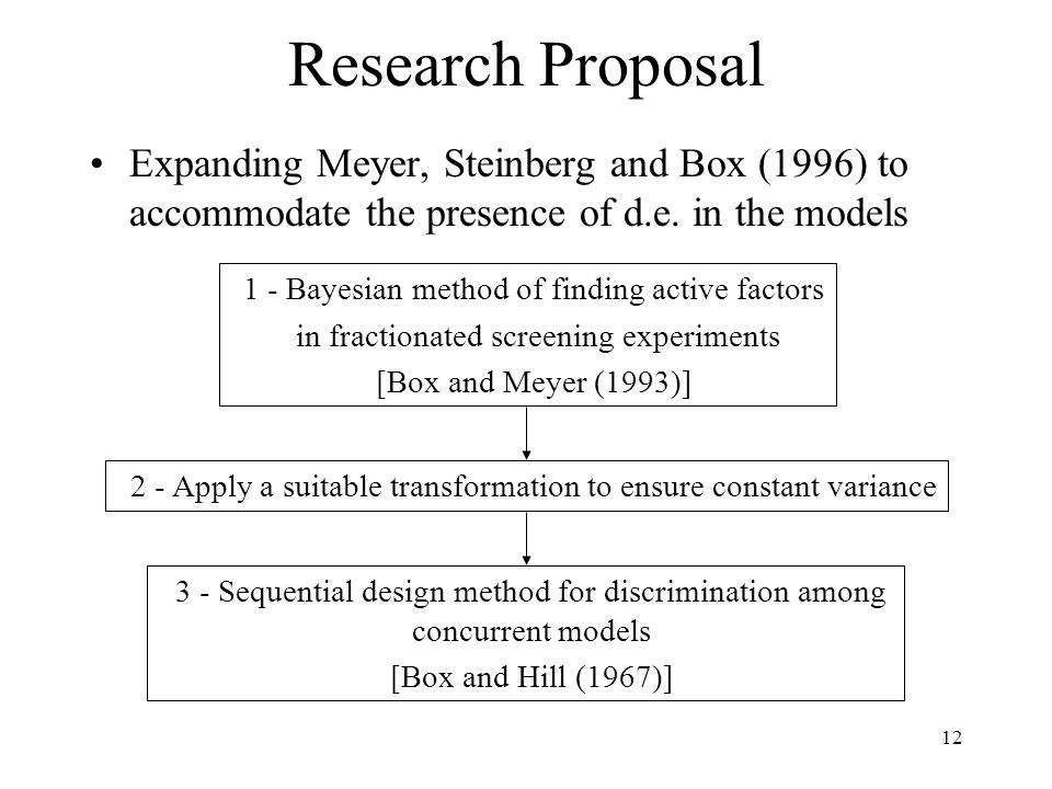 Research Proposal Expanding Meyer, Steinberg and Box (1996) to accommodate the presence of d.e. in the models.
