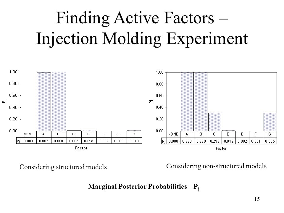 Finding Active Factors – Injection Molding Experiment