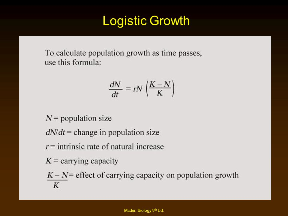 Ecology Of Populations Ppt Video Online Download