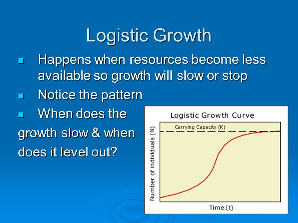 Logistic Growth Happens when resources become less available so growth will slow or stop. Notice the pattern.