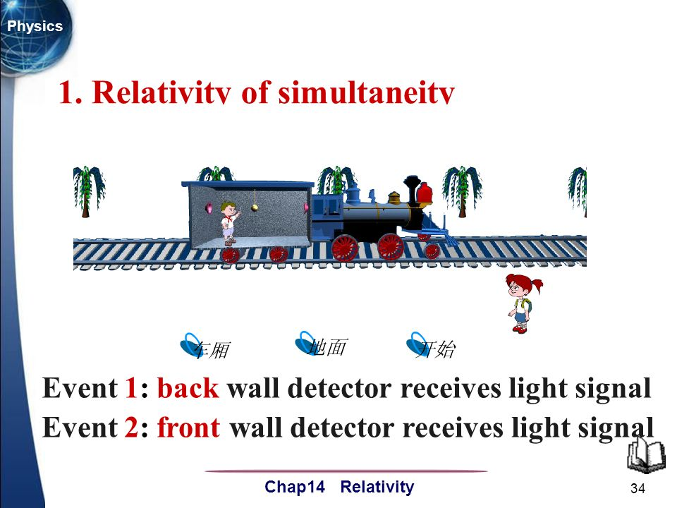 Chapter 14 Relativity  - ppt video online download