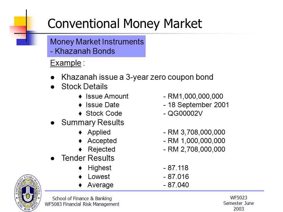Topic 6 Conventional Money Market Zzz Bbb Bb Course Wf Ppt Download