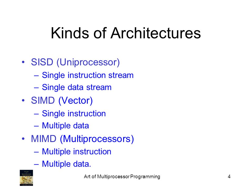 Kinds of Architectures