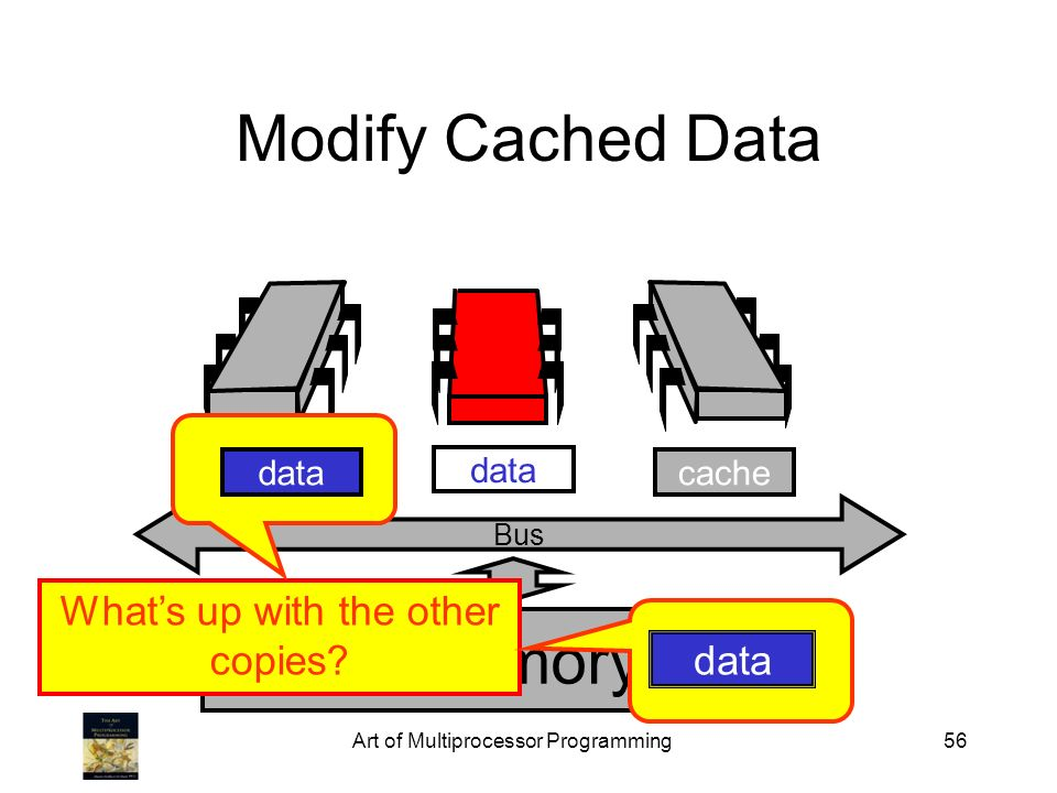 Modify Cached Data memory What's up with the other copies data data