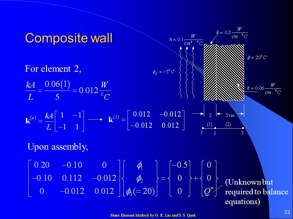 Composite wall For element 2, Upon assembly,