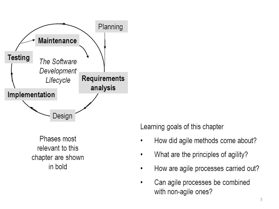 Software Engineering Modern Approaches Ppt Download