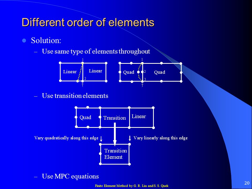 Different order of elements