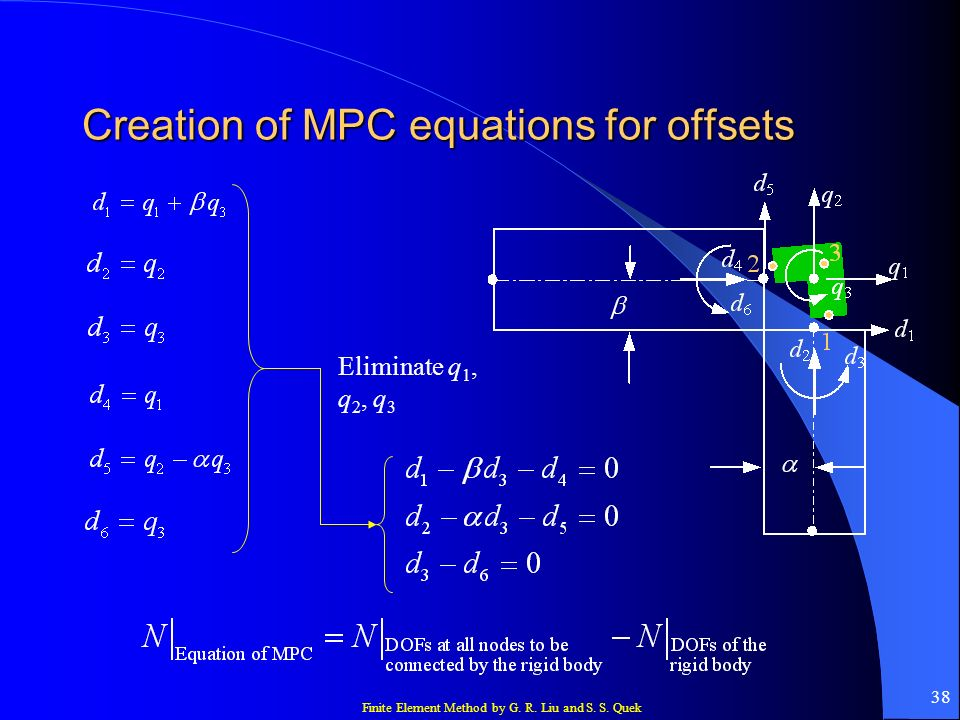 Creation of MPC equations for offsets