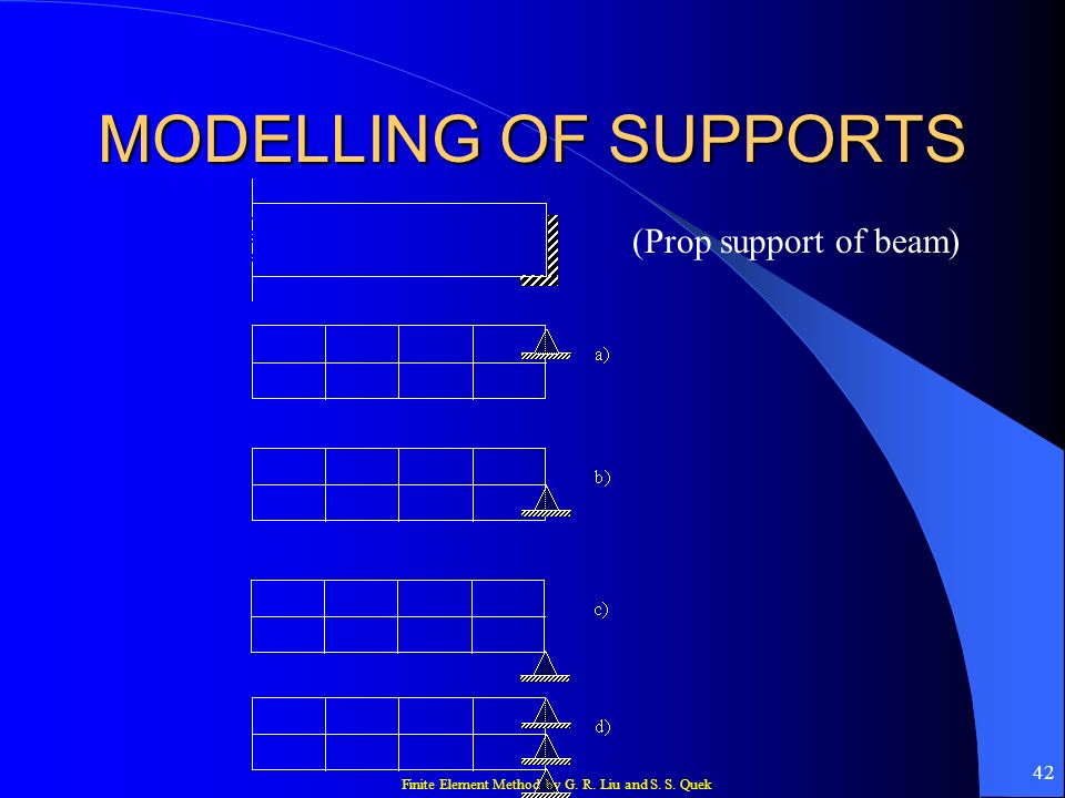 MODELLING OF SUPPORTS (Prop support of beam)