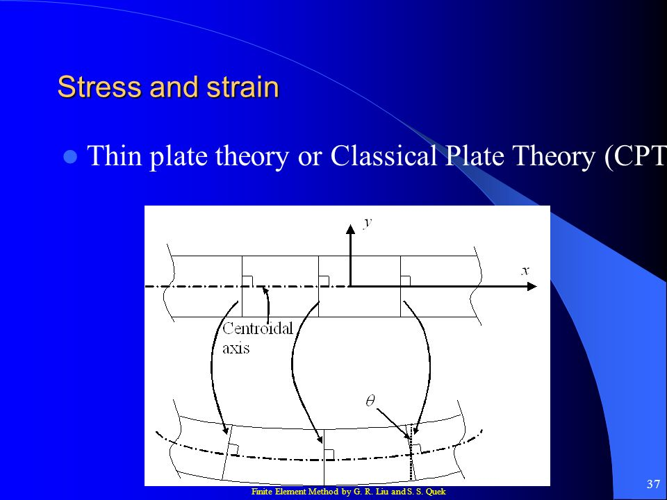 Stress and strain Thin plate theory or Classical Plate Theory (CPT)