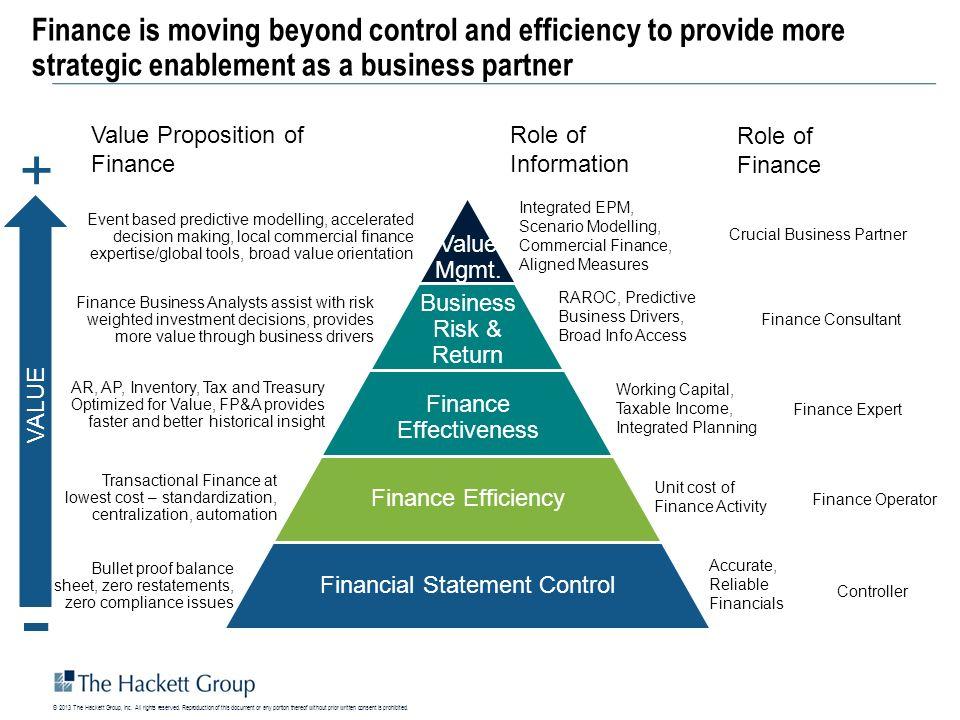 improving finance and procurement collaboration