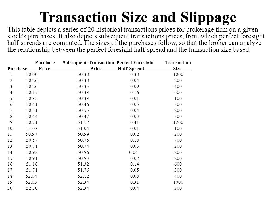 Transaction Size and Slippage