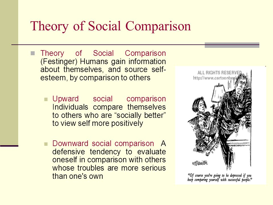what is social comparison theory