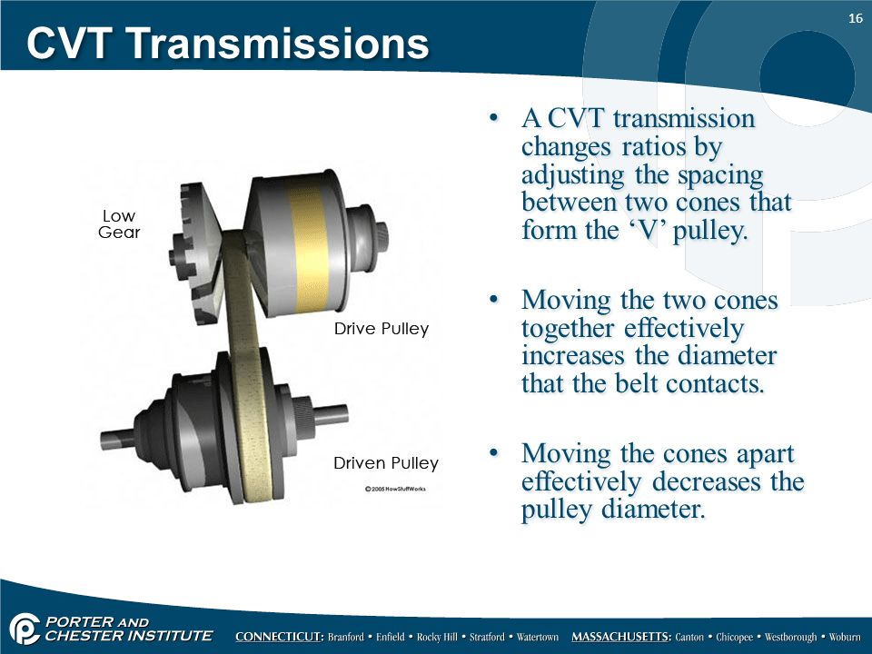 how to drive a cvt transmission