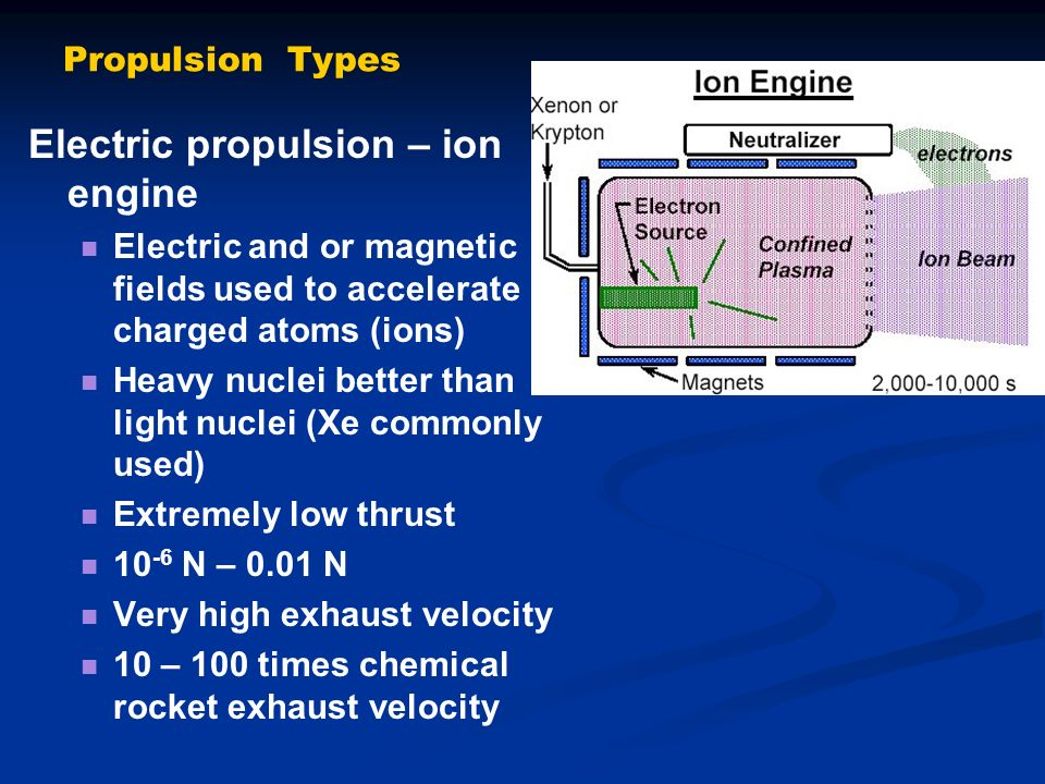 Rockets and Propulsion - ppt video online download