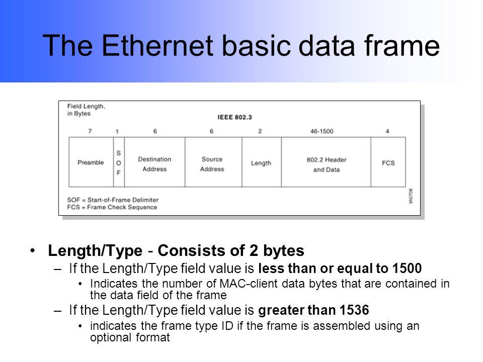 Ethernet, MAC podvrstva - ppt download