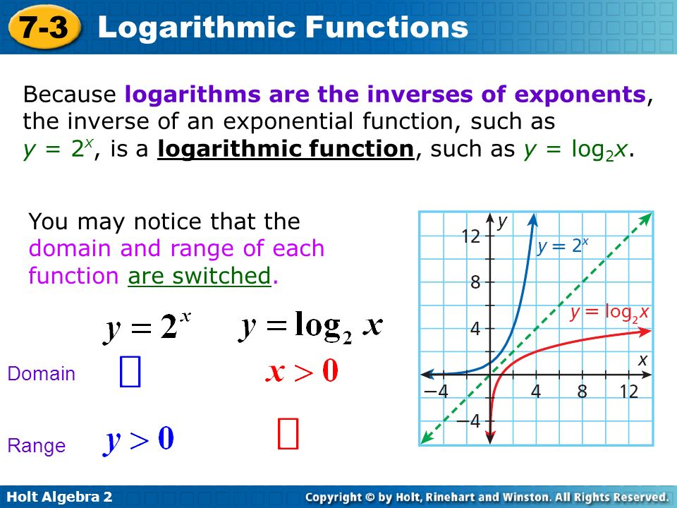 Because logarithms are the inverses of exponents, the inverse of an exponential function, such as