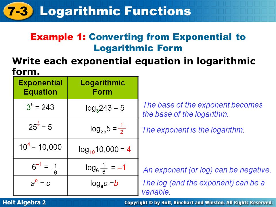 Example 1: Converting from Exponential to Logarithmic Form