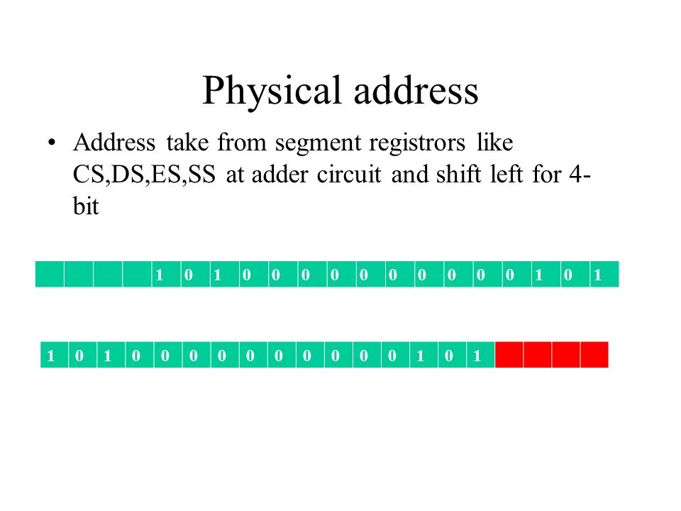 Physical address Address take from segment registrors like CS,DS,ES,SS at adder circuit and shift left for 4-bit.