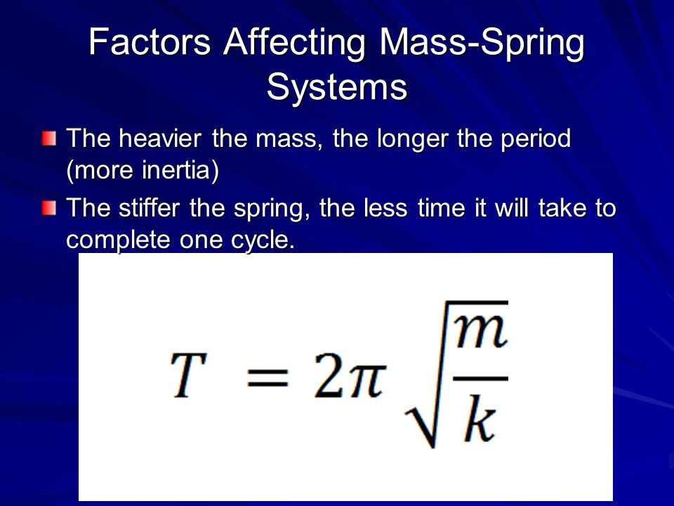 Factors Affecting Mass-Spring Systems