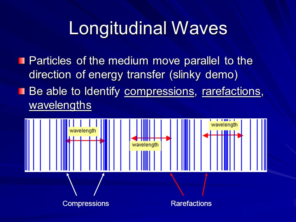 Longitudinal Waves Particles of the medium move parallel to the direction of energy transfer (slinky demo)