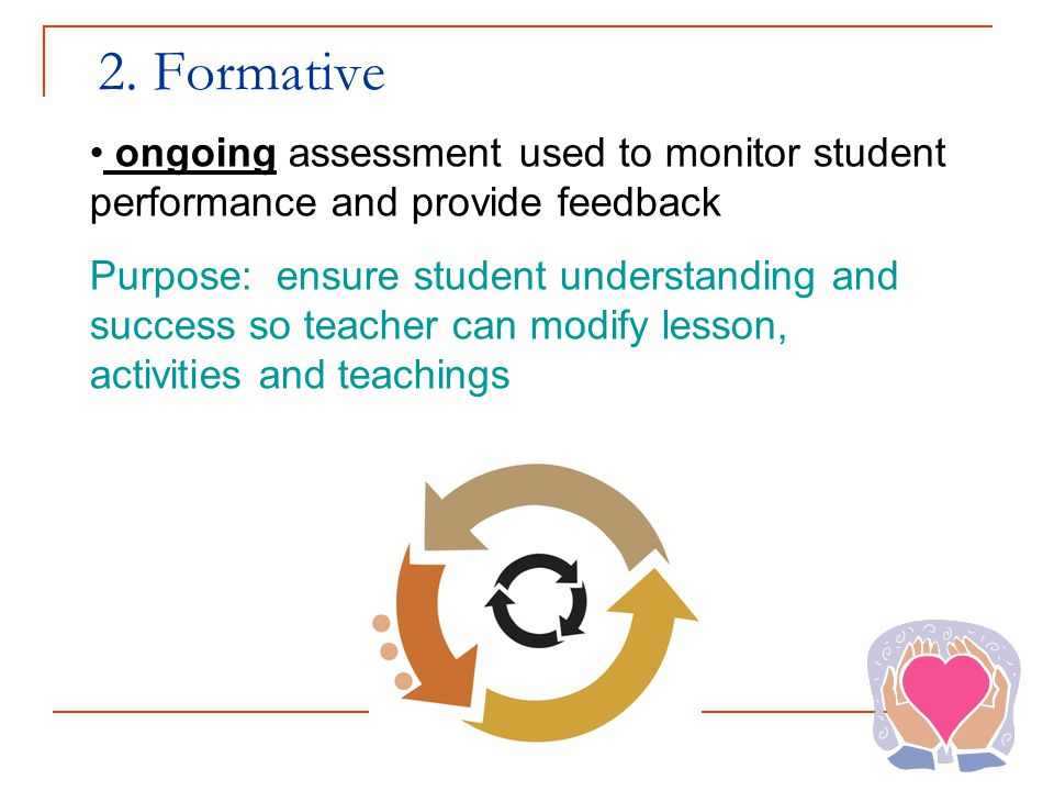 2. Formative ongoing assessment used to monitor student performance and provide feedback.