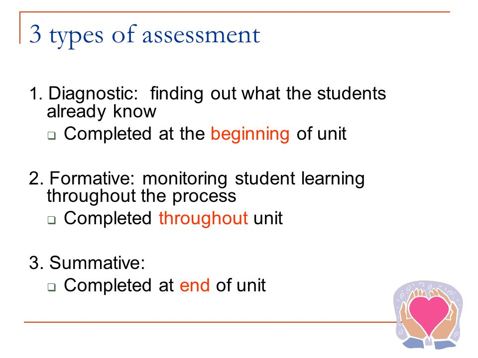 3 types of assessment Completed at the beginning of unit