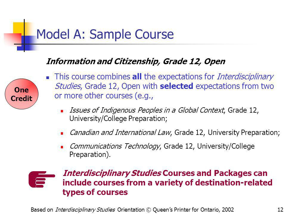 Model A: Sample Course Information and Citizenship, Grade 12, Open