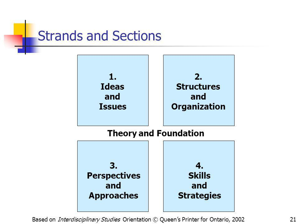 Strands and Sections 1. Ideas and Issues 2. Structures and