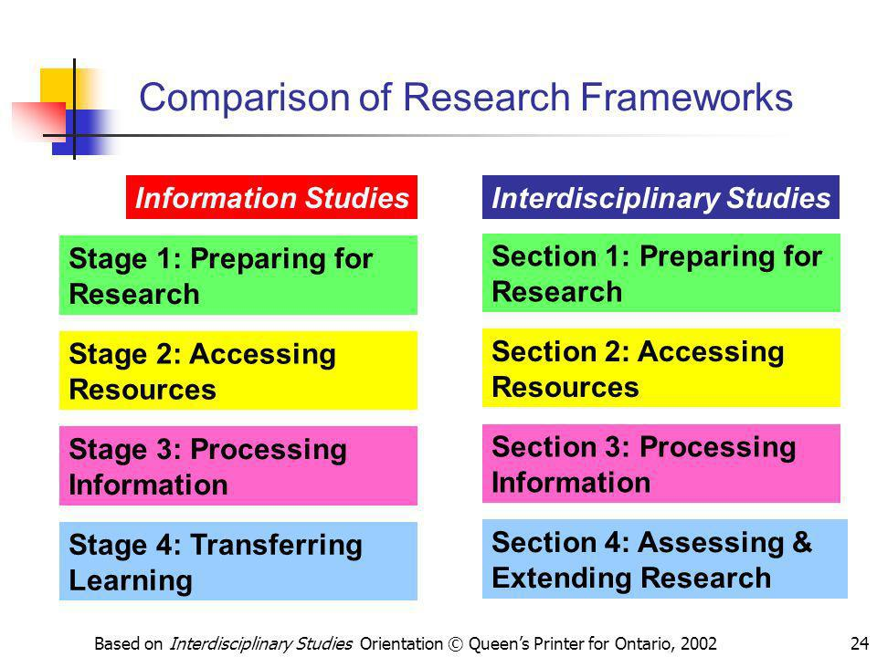 Comparison of Research Frameworks