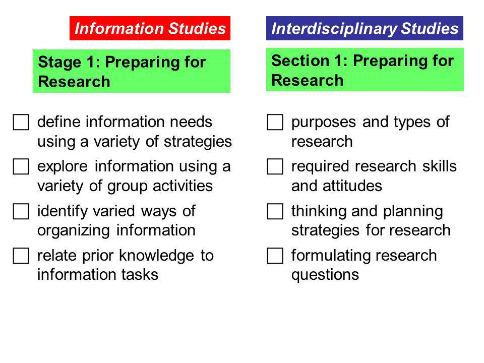Information Studies Interdisciplinary Studies. Stage 1: Preparing for Research. Section 1: Preparing for Research.