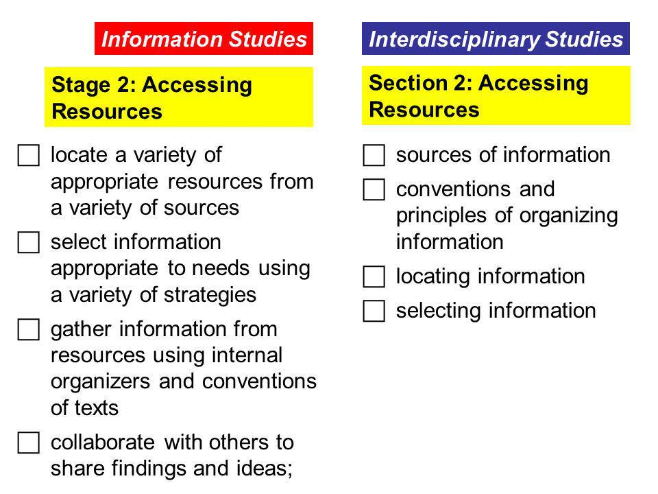 Information Studies Interdisciplinary Studies. Stage 2: Accessing Resources. Section 2: Accessing Resources.