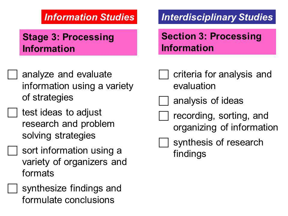 Information Studies Interdisciplinary Studies. Stage 3: Processing Information. Section 3: Processing Information.