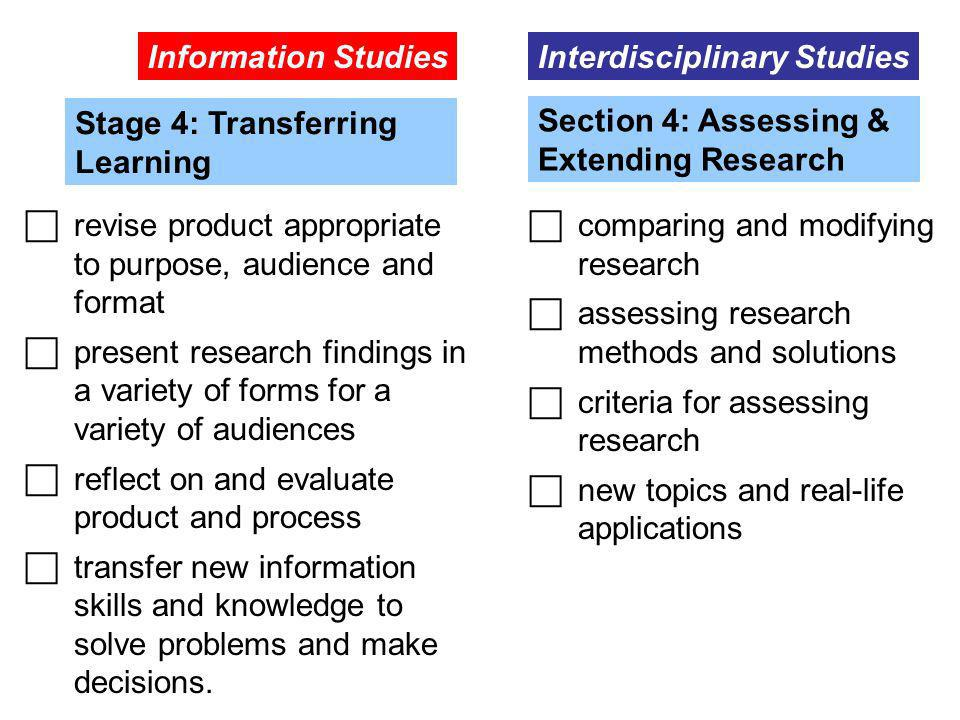 Information Studies Interdisciplinary Studies. Stage 4: Transferring Learning. Section 4: Assessing & Extending Research.