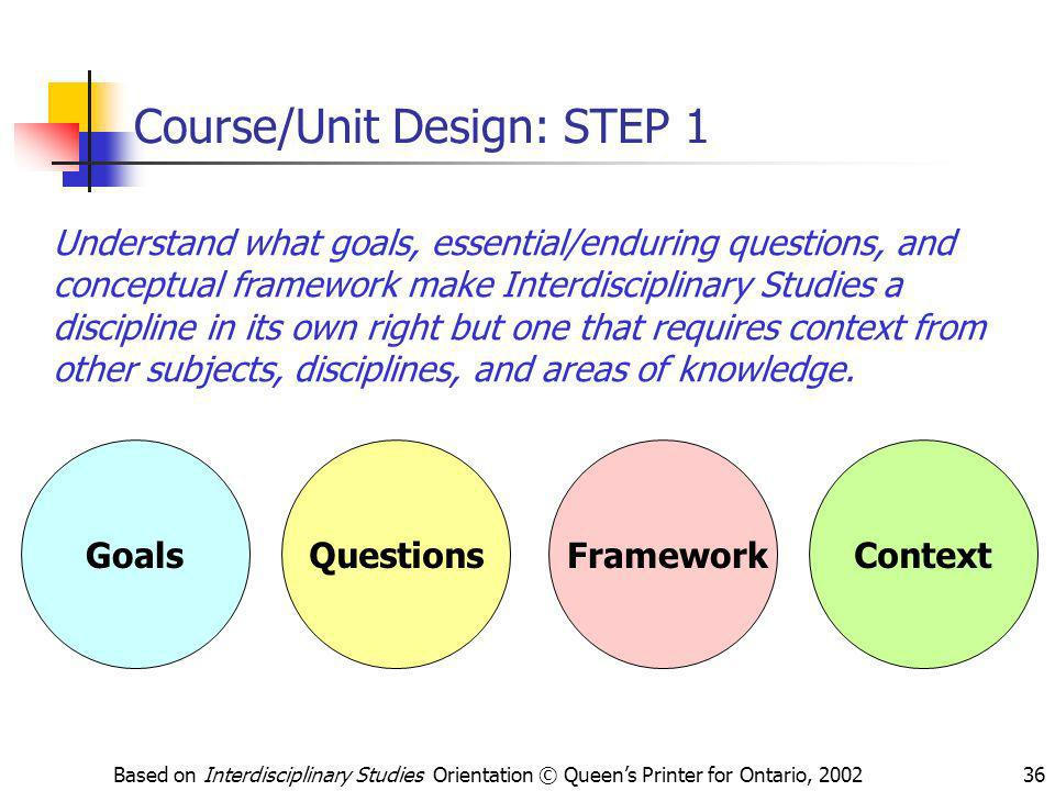 Course/Unit Design: STEP 1