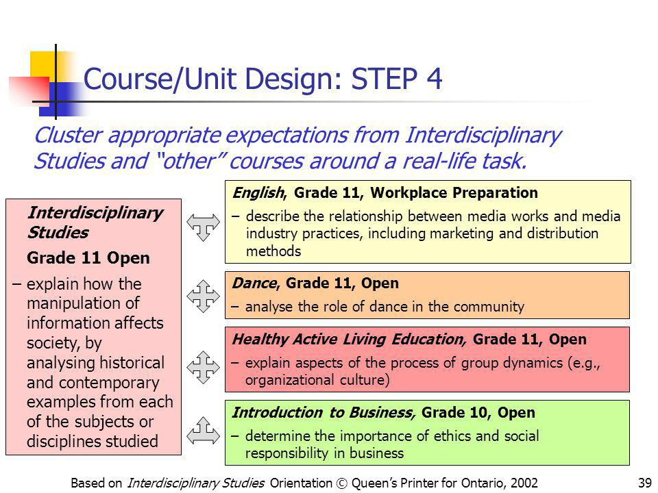 Course/Unit Design: STEP 4