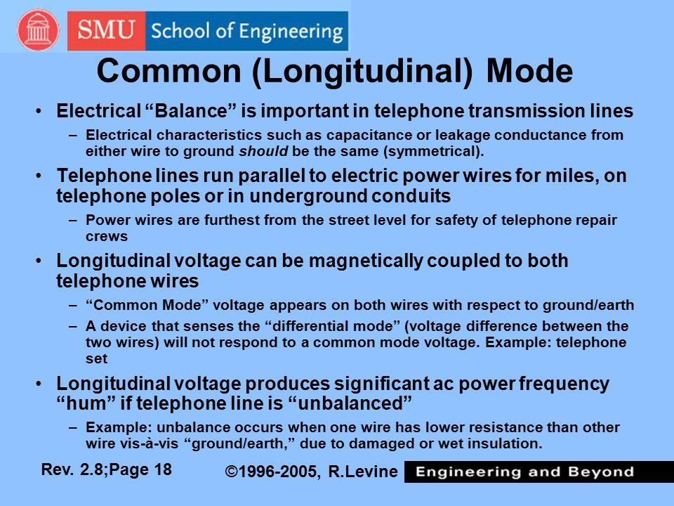 Transmission Line Fundamentals - ppt download