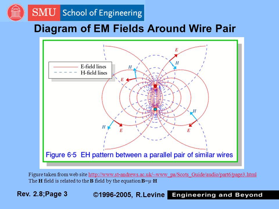 Zip Wiring In Uk Free Download Wiring Diagrams Pictures Wiring