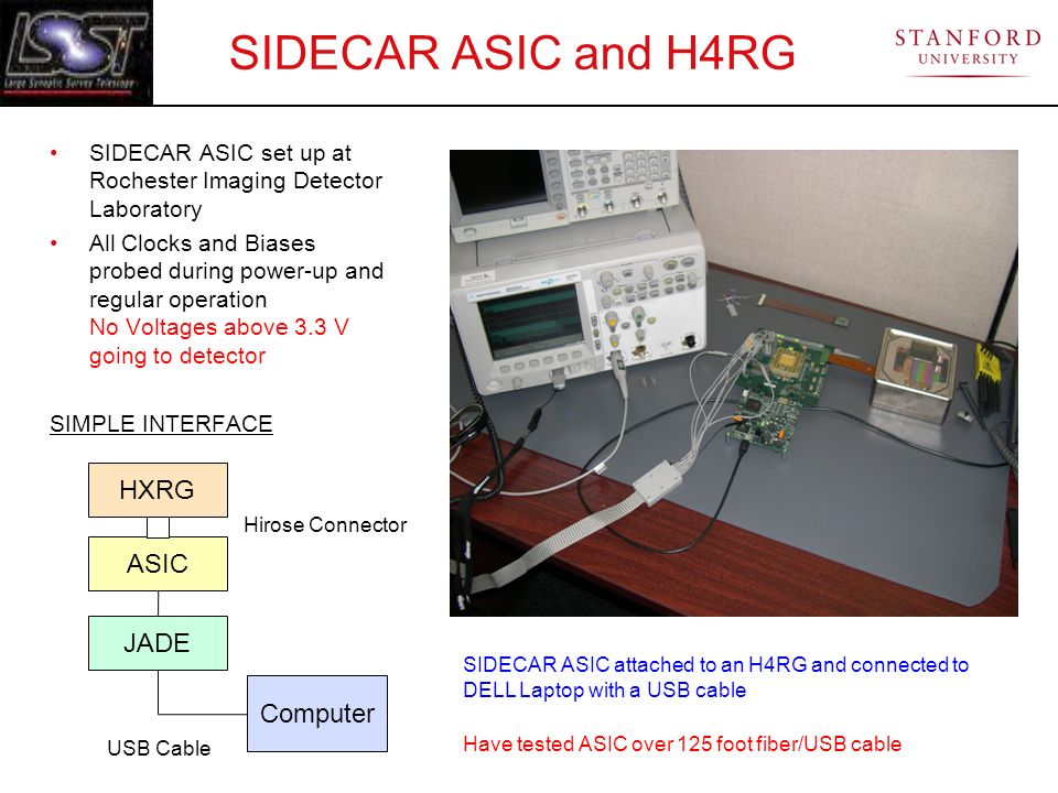SIDECAR ASIC and H4RG HXRG ASIC JADE Computer