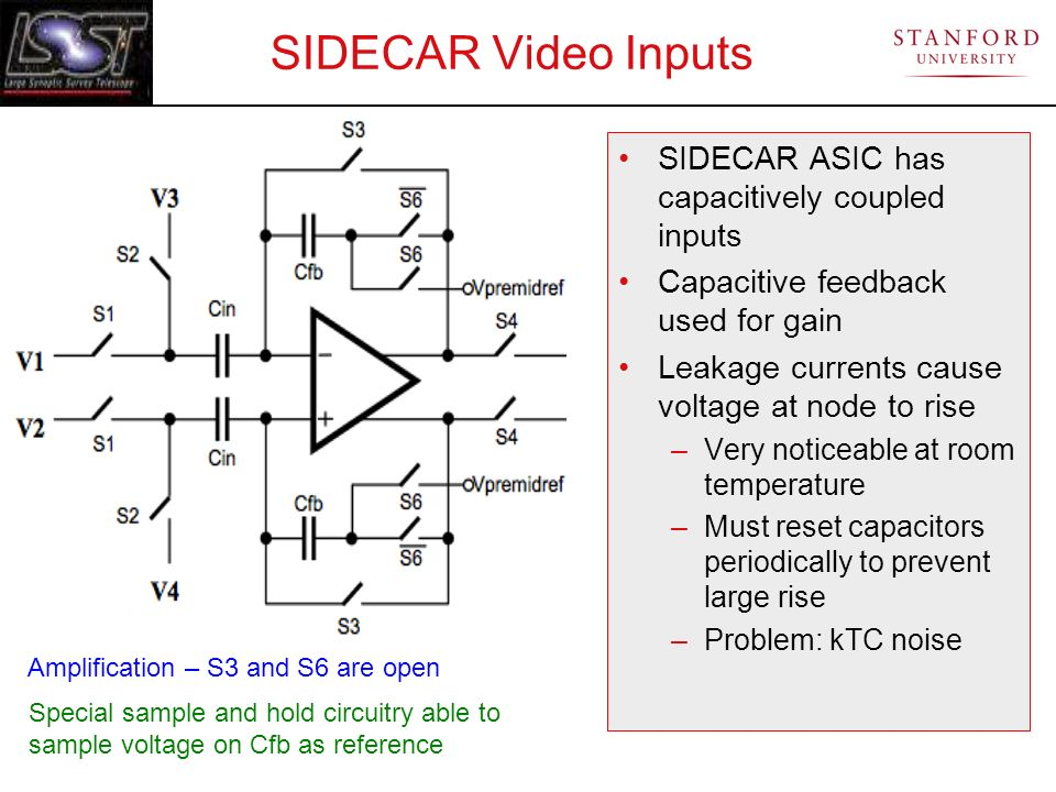 SIDECAR Video Inputs SIDECAR ASIC has capacitively coupled inputs